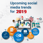 Upcoming Social Media trends for 2019