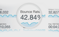 Does bounce rate really matter?