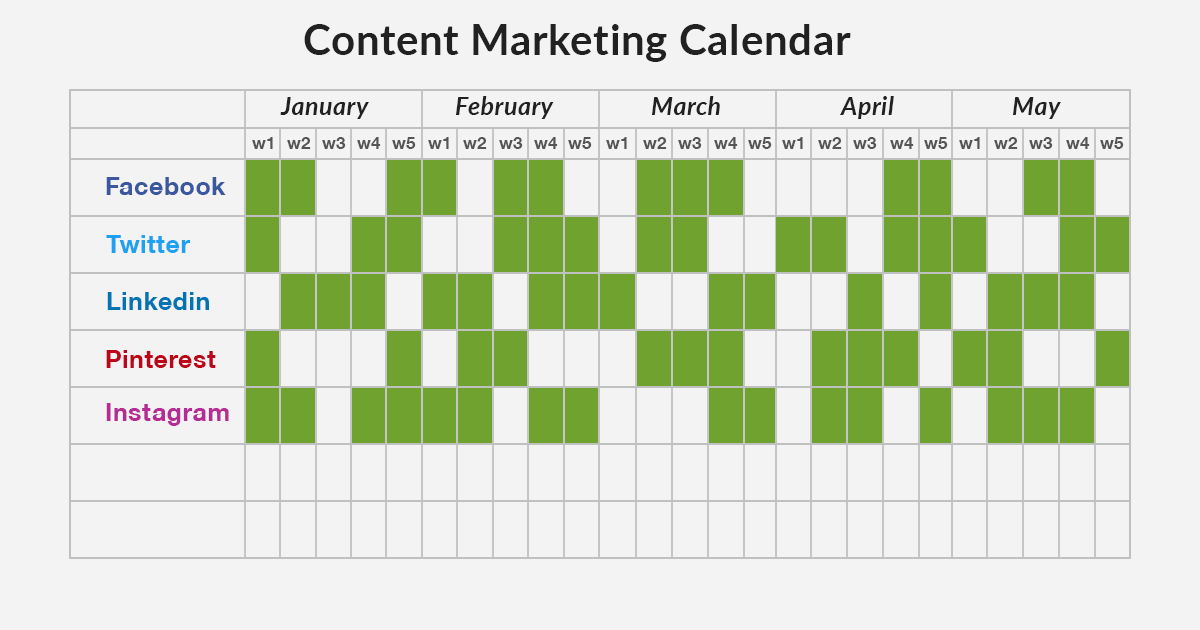 Annual content marketing editorial plan