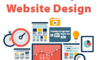 SEO Friendly Website Design Ideas