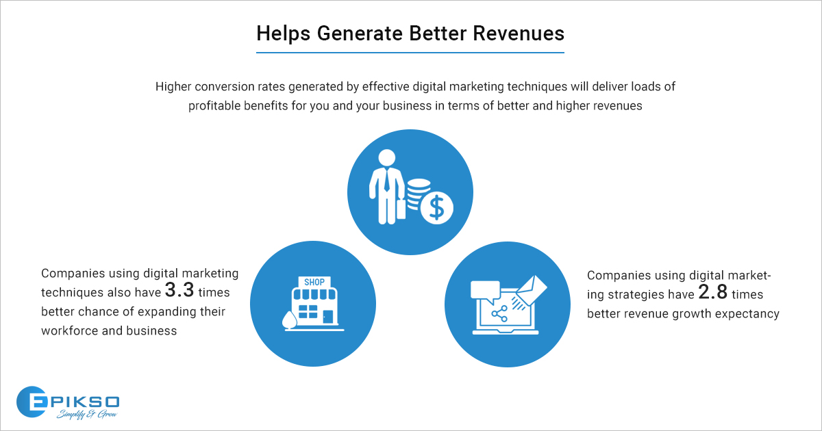 Generate better revenues